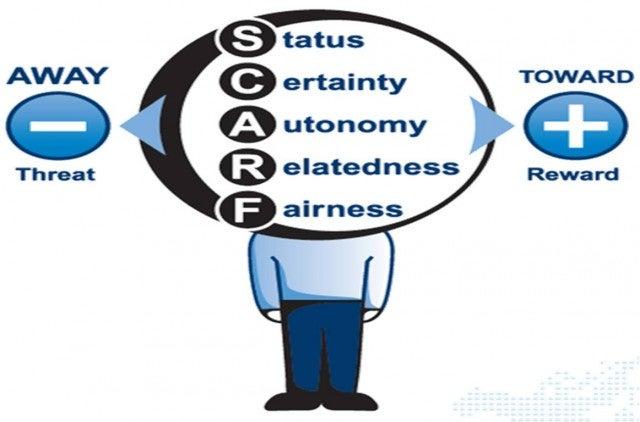 SCARF-model