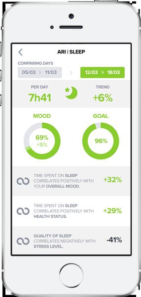 goal setting apps OptimizeMe
