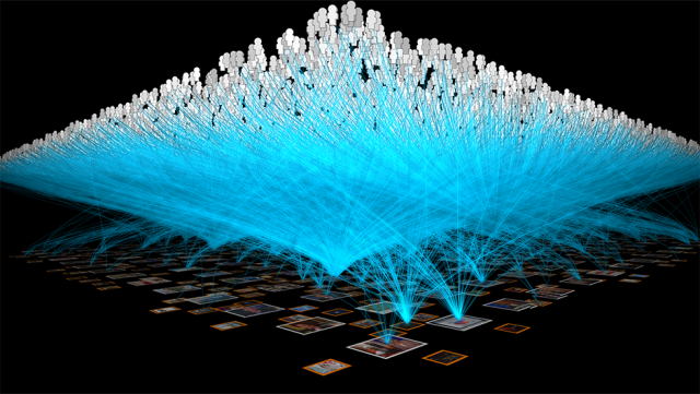 How to Turn Big Data into Big Wins: 3 Tools