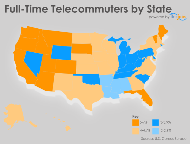 States with most remote workers