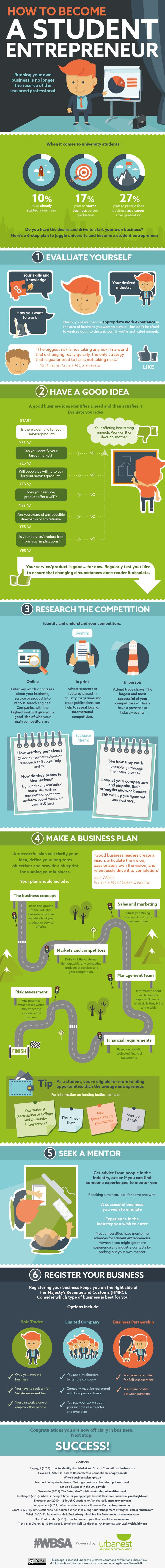 how-to-become-a-student-entrepreneur-infographic