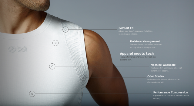 You. Empowered. OMsignal's Biometric Smartwear