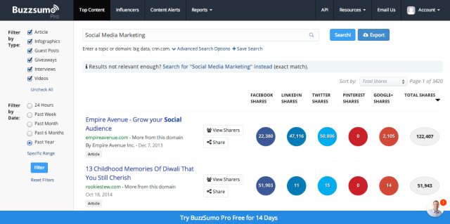 BuzzSumo-Screenshot