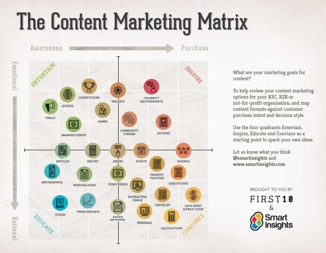 Content-Marketing-Infographic-Content-Hero