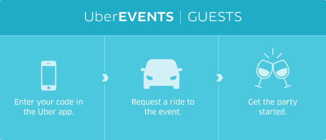 UberEVENTS for guests