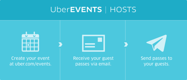 UberEVENTS for host