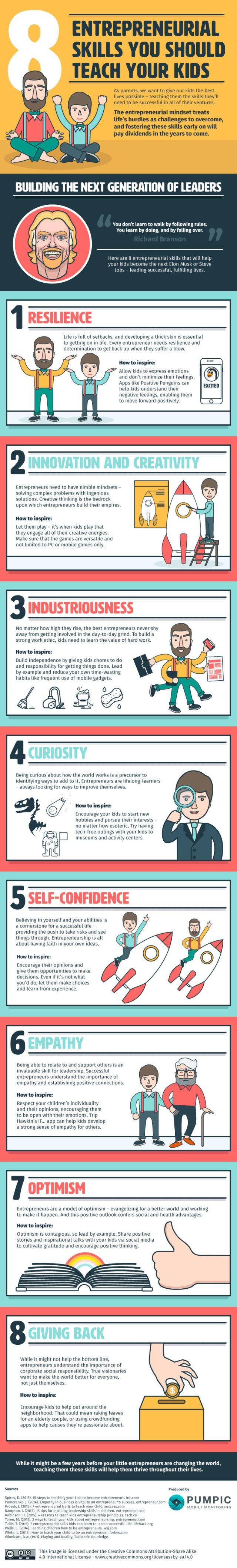 entrepreneurial skills for kids