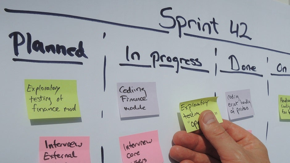 Your Startup Launch To Do List