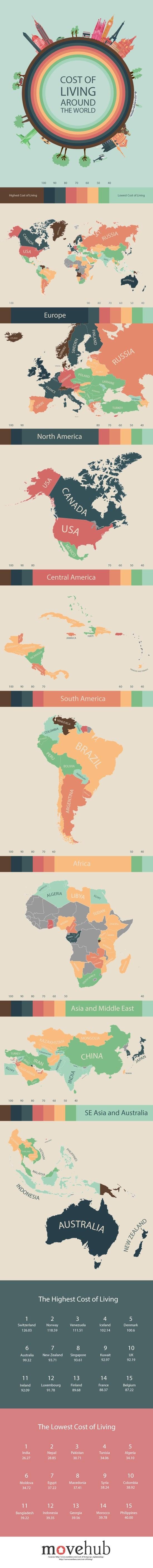 cost-of-living-around-world-infographic