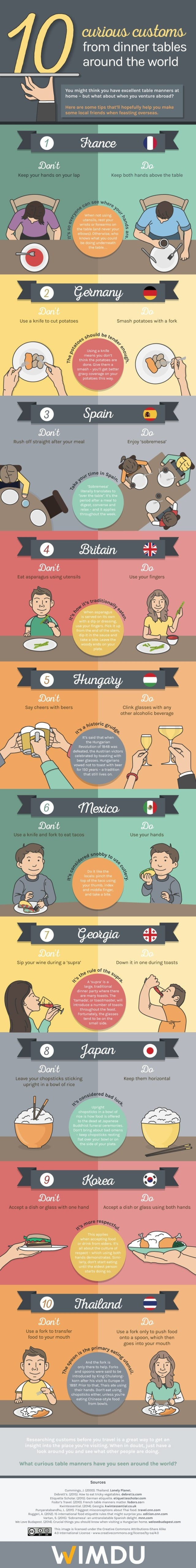 dinner-table-customs-infographic (1)