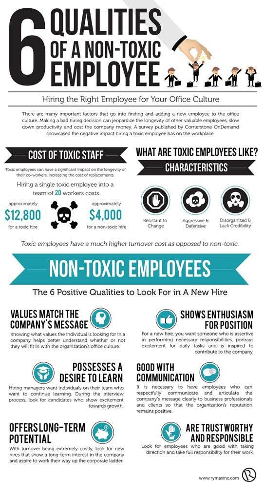 non-toxic employees infographic