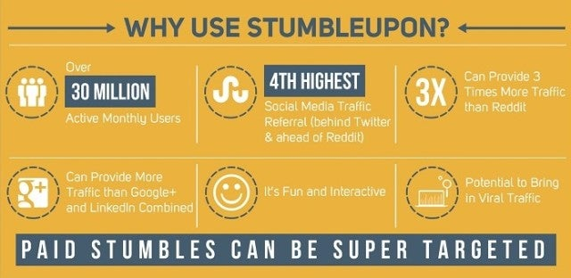 StumbleUpon-image