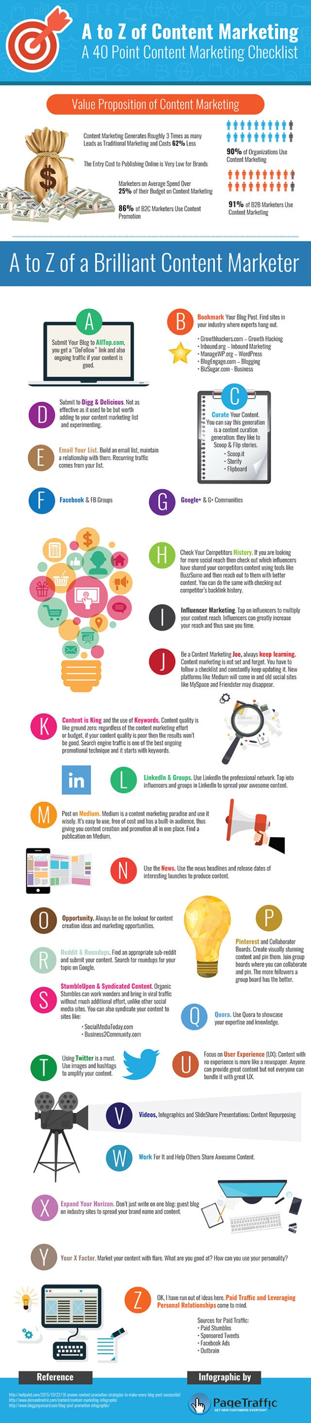 Content-Infographic-image