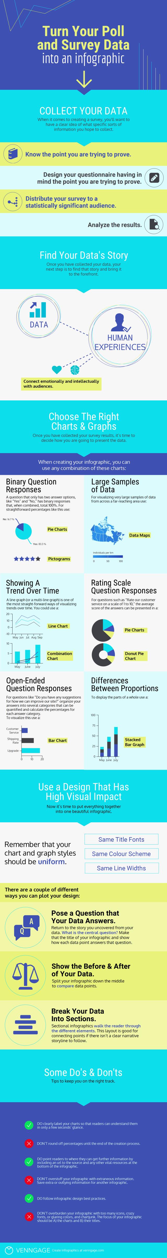 PollFish Infographic