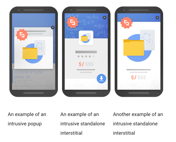 Google Popup examples