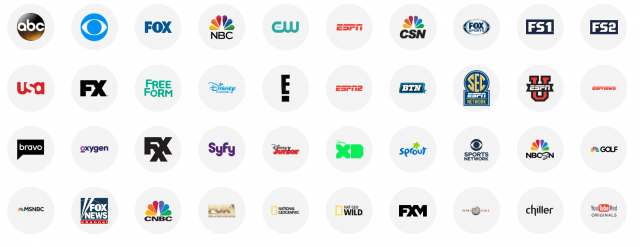 YouTube TV Initial Lineup