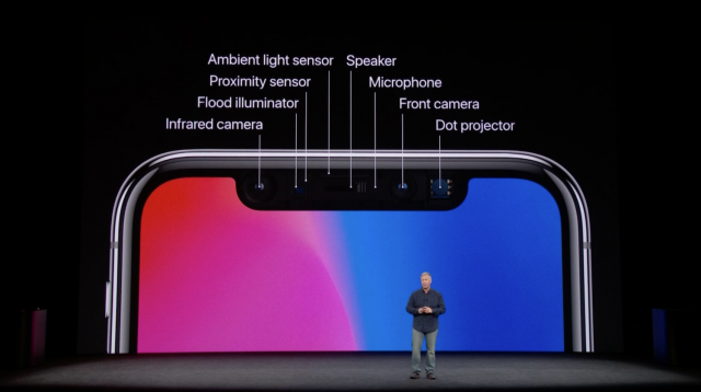 iPhone X truedepth