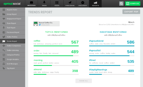 sproutsocial screenshot