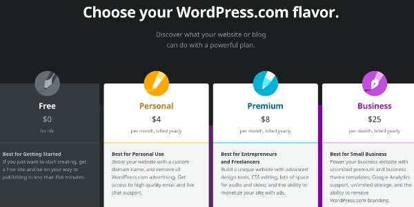 Wordpress blog pricing how to create a blog