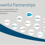Vonage integrates with a variety of third party software