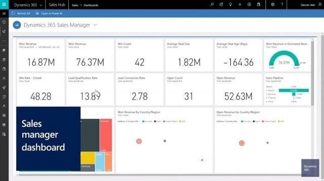 Microsoft Dynamics Sales