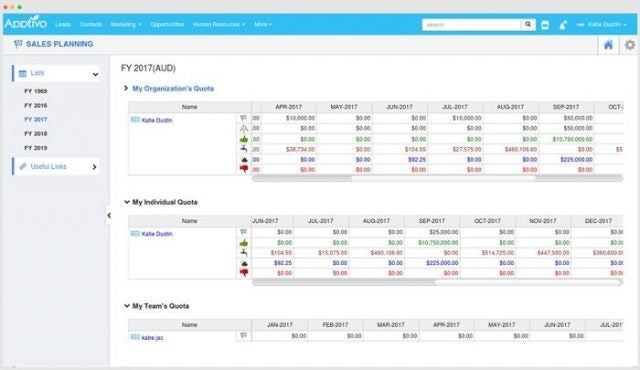The Apptivo CRM on a sales planning page