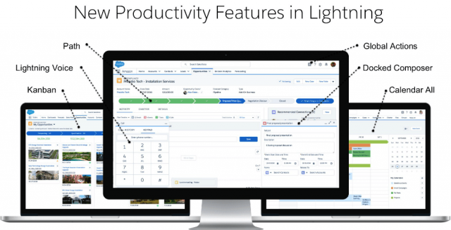 Sales Cloud Productivity in Lightning UI