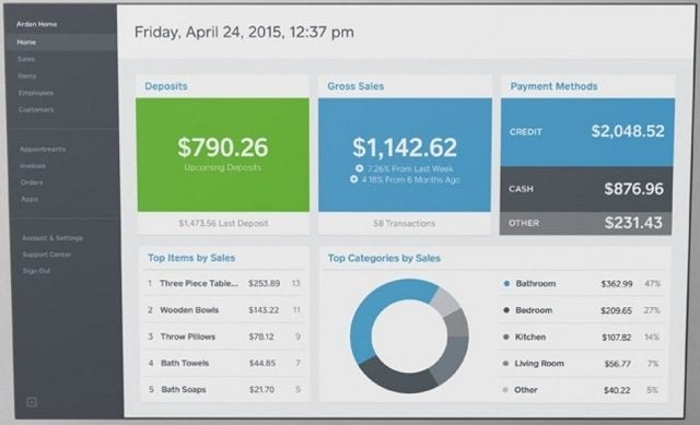 The Square POS dashboard