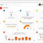 TeamGram CRM dashboard