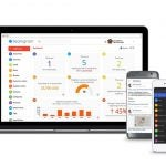 TeamGram CRM desktop and mobile interfaces
