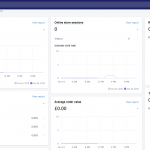 Shopify's Sales Dashboard
