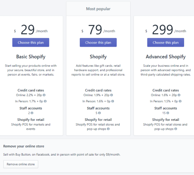 What is Shopify? Hands-on Shopify Review | Tech co 2019