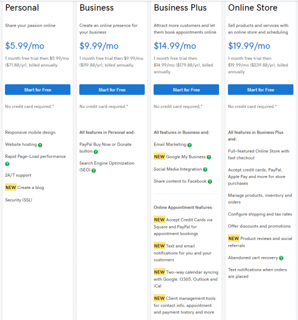 GoDaddy GoCentral Website Builder Review - 2019   Tech co