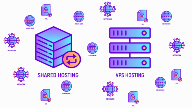 Shared vs VPS Hosting Plans – Which Should You Choose? | Tech.co