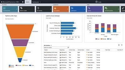 Microsoft Dynamics CRM graphs