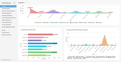 Zoho CRM custom dashboard