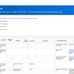 Workday HCM has an audit trail