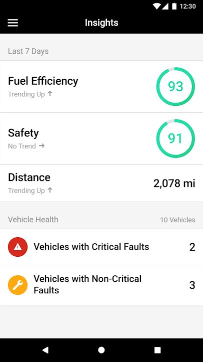 Verizon Connect Fleet Management Insights