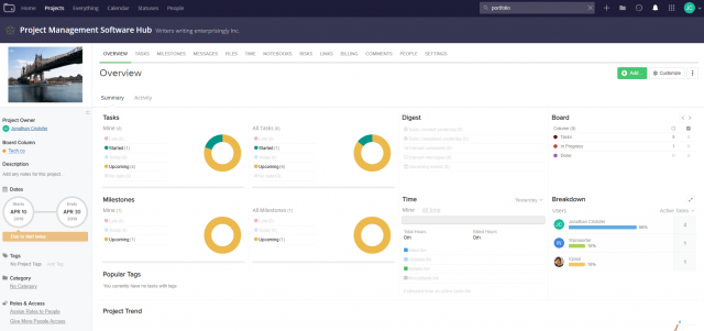 Teamwork Projects Dashboard