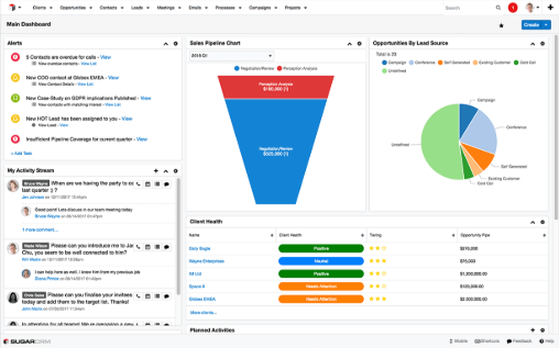 The SugarCRM CRM dashboard