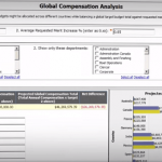 UltiPro software includes reporting and analysis