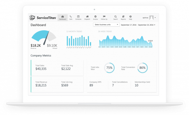 ServiceTitan Analytics Dashboard