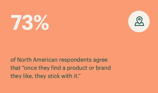 Ecommerce Brand Loyalty