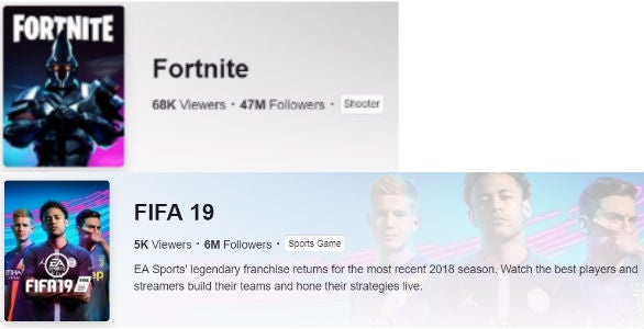 fortnite and fifa twitch numbers