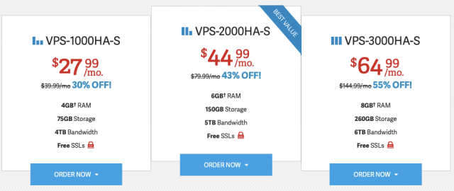 InMotion VPS Hosting Costs