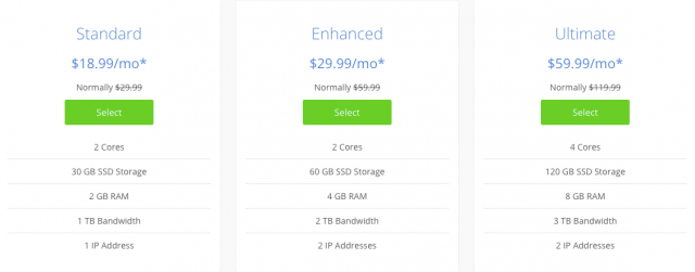 BlueHost VPS Hosting Prices