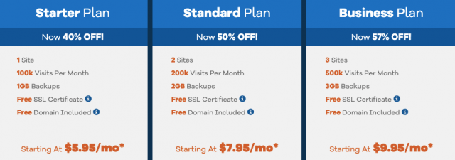 HostGator WordPress Hosting Prices