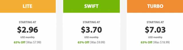 A2 WordPress Hosting Prices