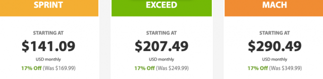 A2 Dedicated Hosting Prices