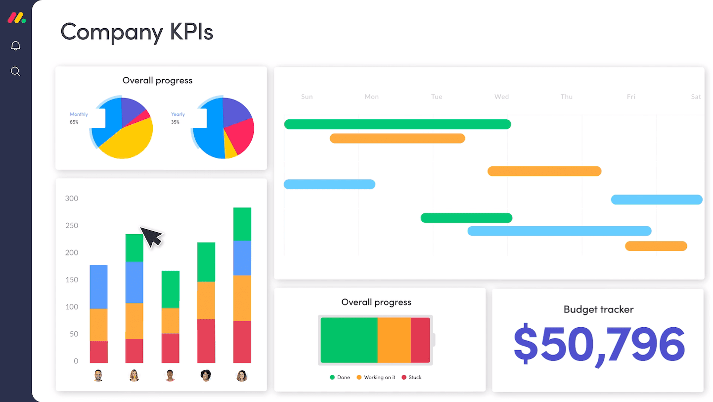 mopnday.com dashboard view